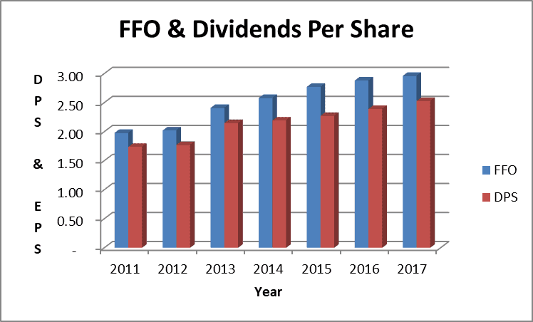 The Monthly Dividend Company Realty Income Dividend Stock Analysis