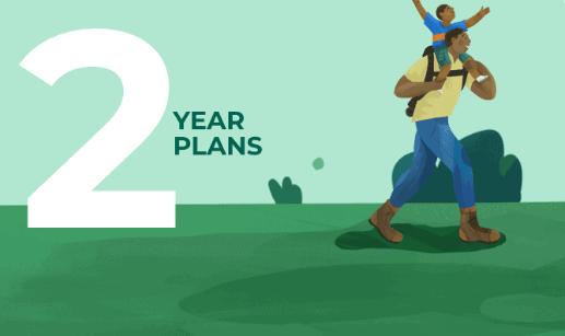 Bestow 2-year plan features