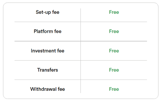 Iban Wallet fee structure