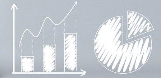 VIG investment returns have been solid