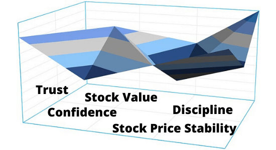 traits of best dividend stocks to buy now