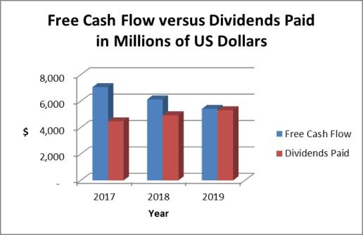 Pepsi dividend payout vs. cash