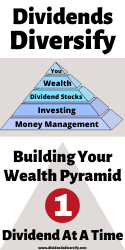 Building wealth with dividends