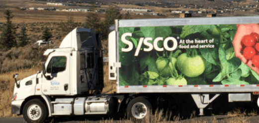 Sysco stock analysis