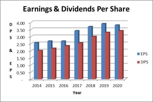 Altria dividend payout ratio