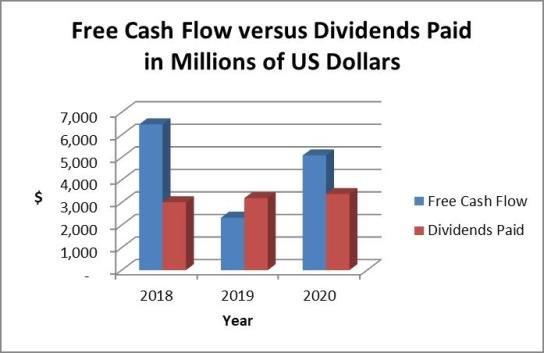 UPS dividend stock analysis